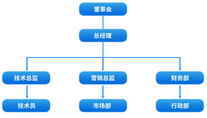 结构.jpg