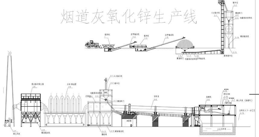 氧化锌生产线流程图.jpg