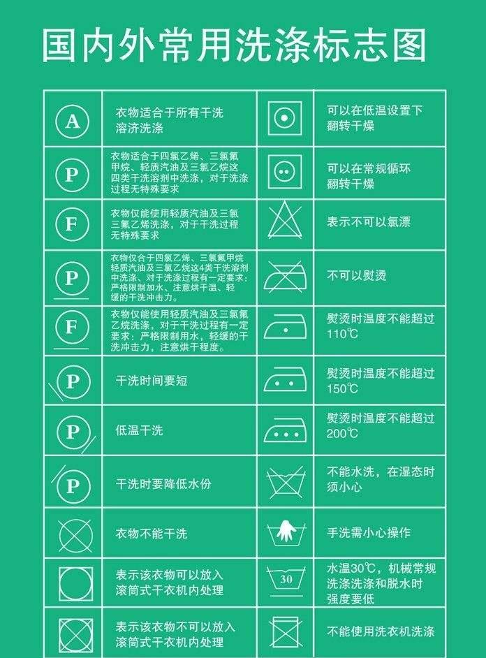 附图:国内外常用洗涤标志图