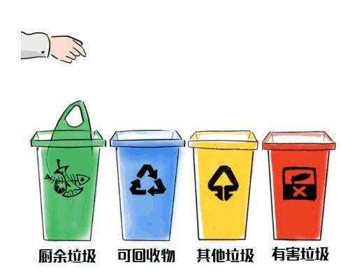 附图:垃圾分类
