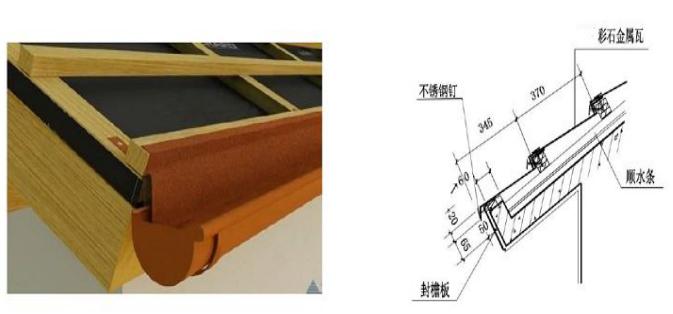 彩石金属瓦安装屋檐板.png