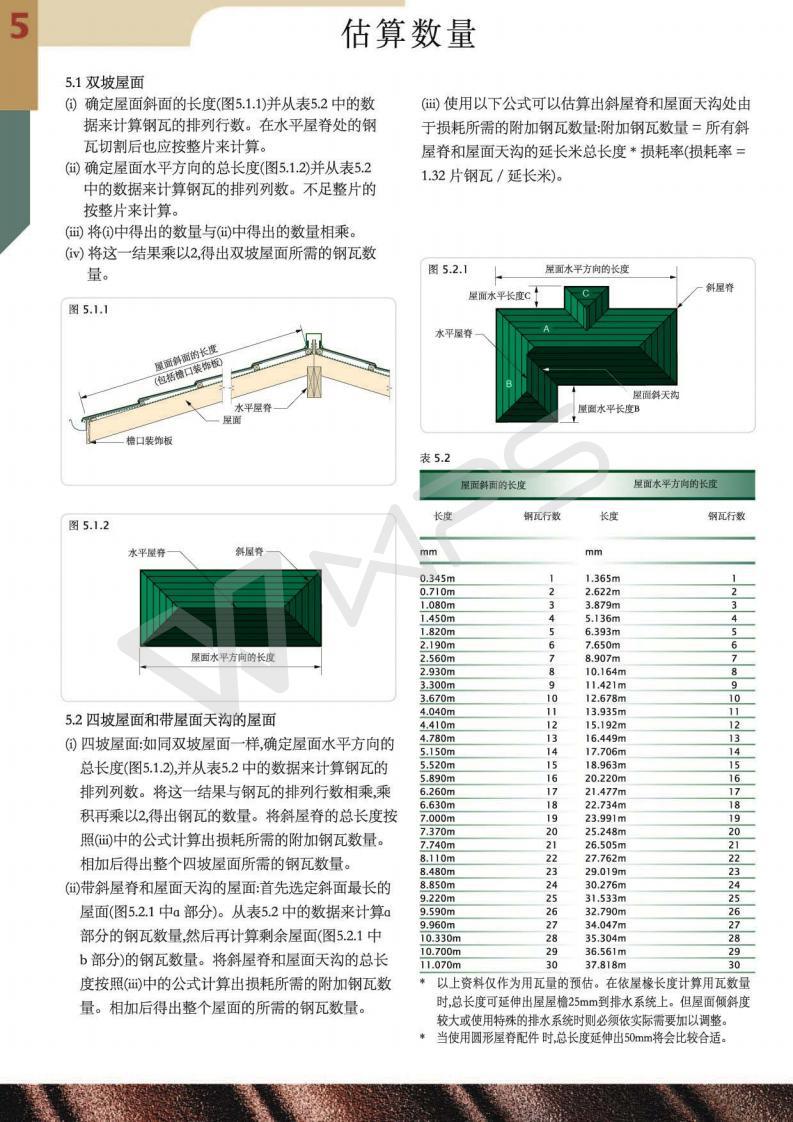 彩砂金属安装施工步骤数量估算.jpg