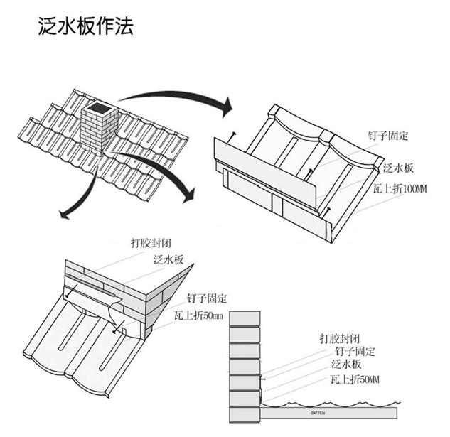 金属瓦安装施工方法技巧3.png