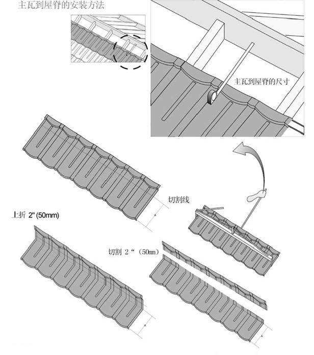 金属瓦安装施工方法技巧5.png