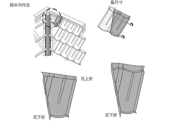 金属瓦安装施工方法技巧7.png