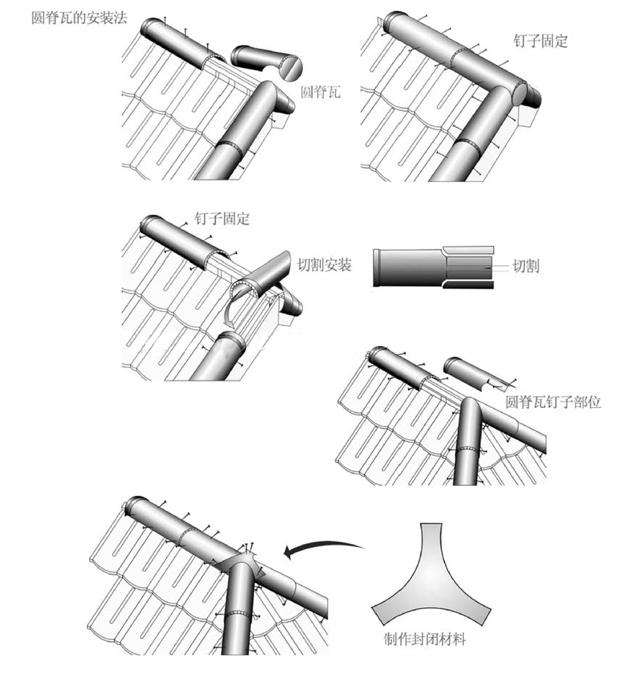 金属瓦安装施工方法技巧8.png