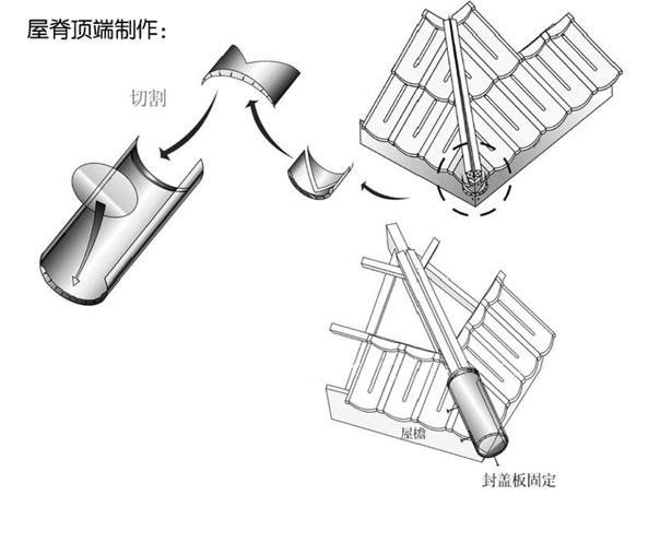 金属瓦安装施工方法技巧9.png