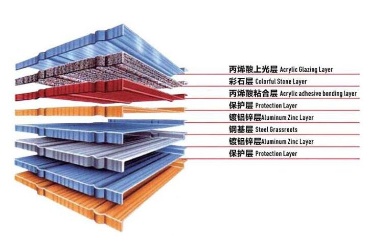 45度金属瓦屋面安装方法
