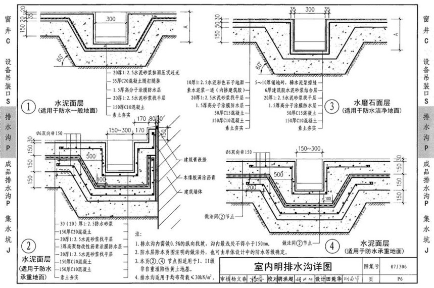 07j306-窗井,设备吊装孔,排水沟图集_liz设计图片