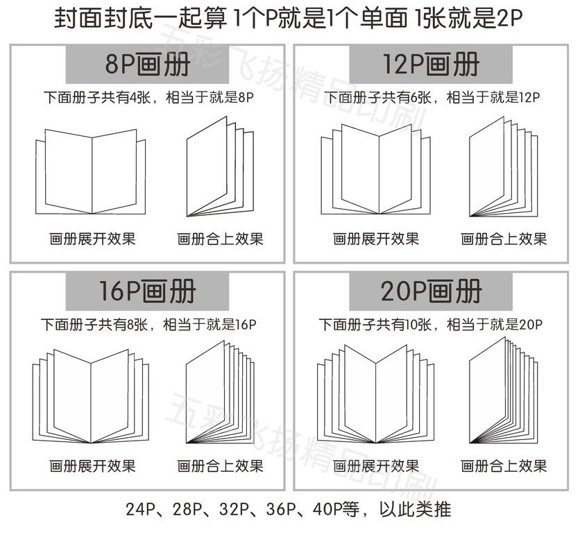 鎖線精裝畫冊印刷3