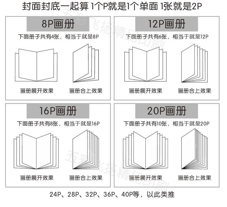 鎖線膠裝畫冊印刷4