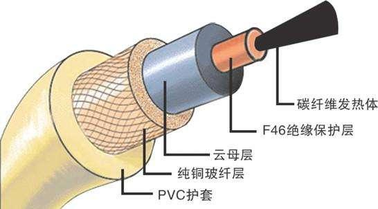 碳纤维.jpg