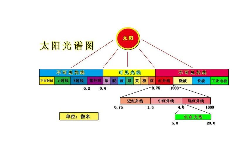 太阳光谱.jpg