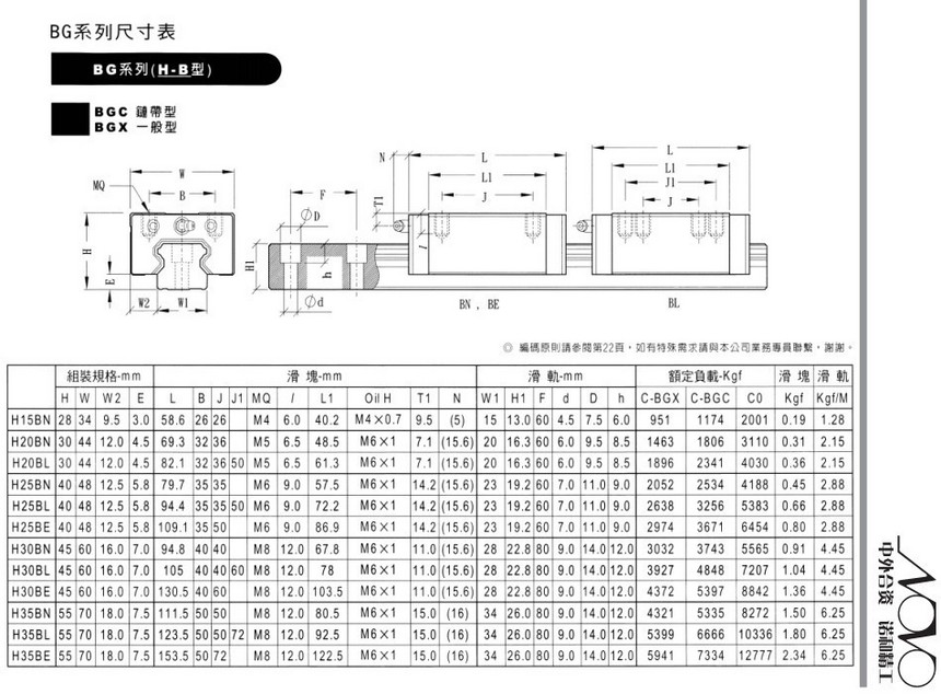 NOVO秒速飞艇平台直线导轨BG系列(H-B型.jpg