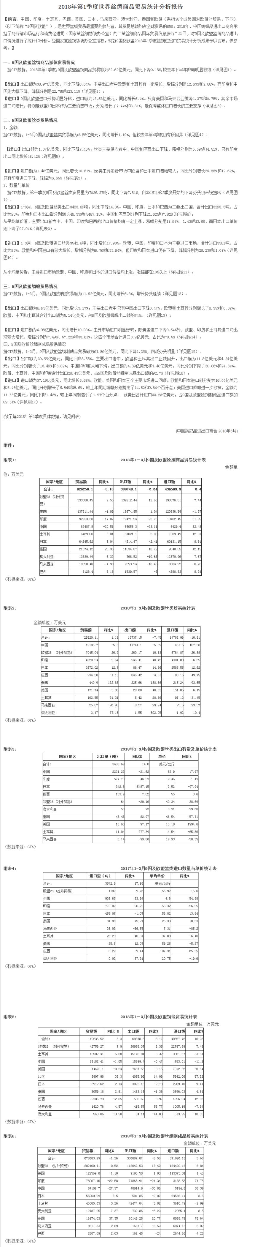 中国茧天津11选5遗漏号码网.png