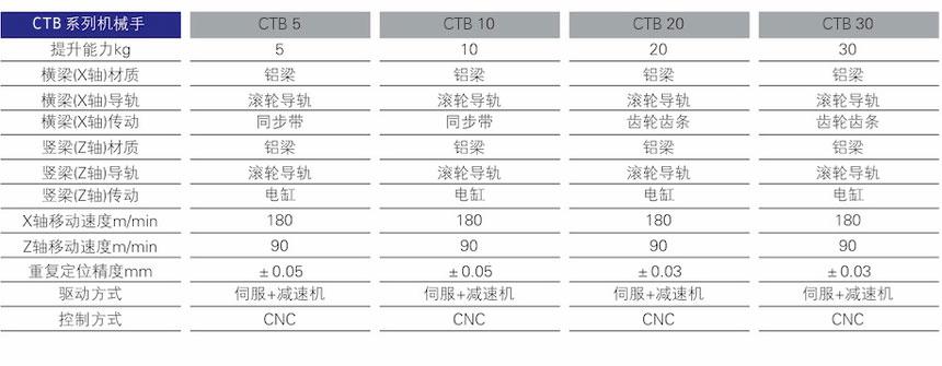 CTB-img2.jpg