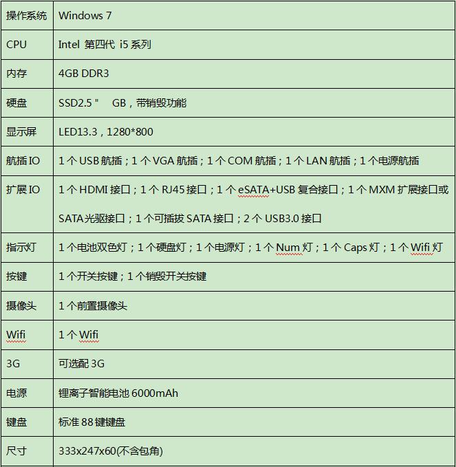 全加固便携式计算机 TOB-13QJ 技术参数介绍!|技术中心-长沙机械公司001