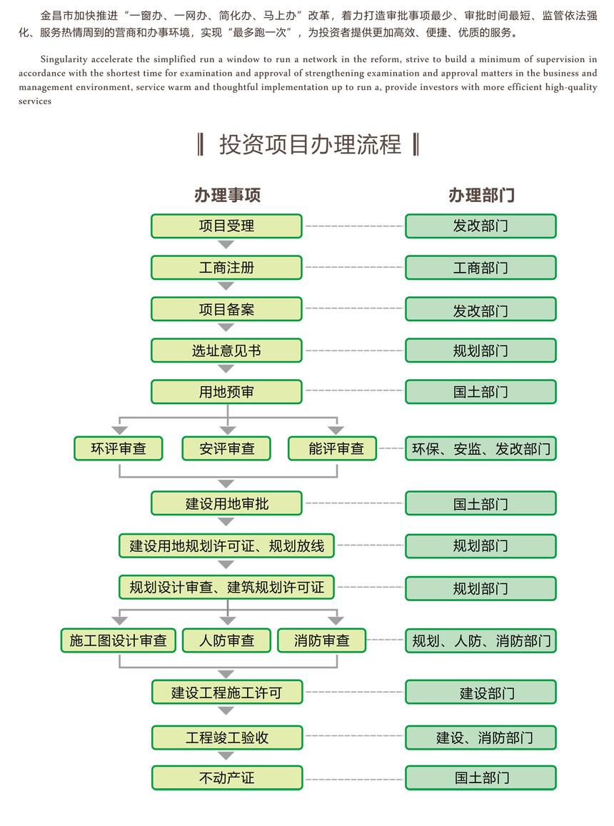 入园流程1.jpg