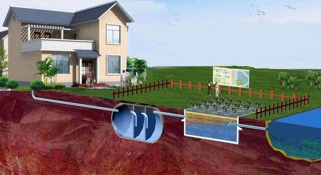 分散式污水处理技术.png