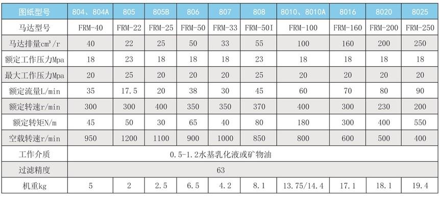 乳化液钻机新样本1021-07_副本.jpg