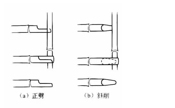 竹家具制作方法