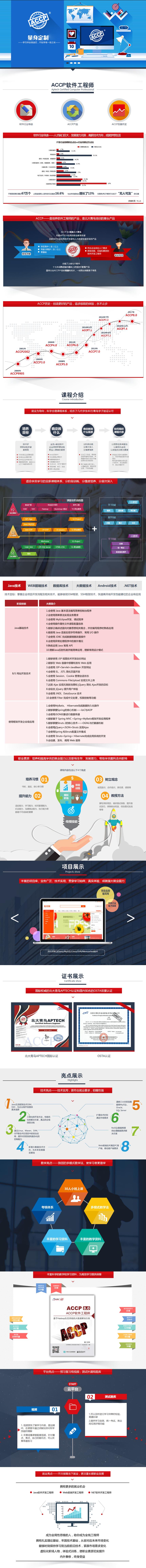 北大青鸟ACCP软件工程师课程.png