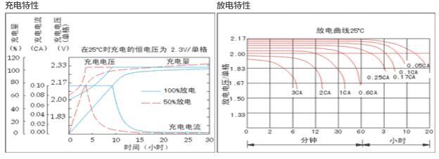 三瑞CL系列放电图.jpg