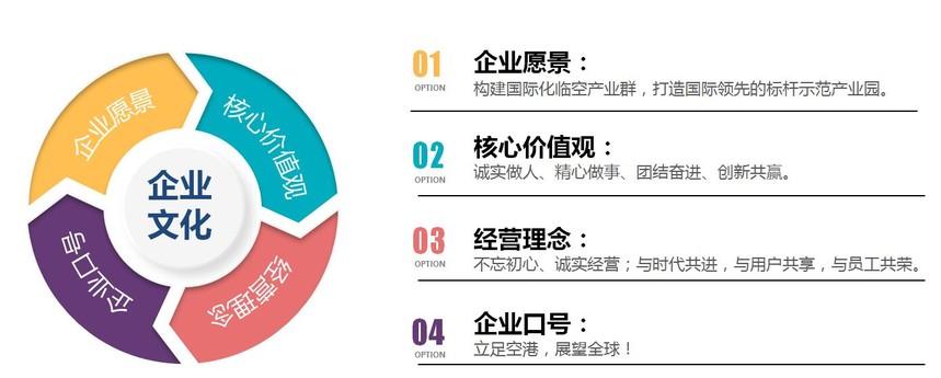 廣州空港電商國際產業園圖片#機場圖片#空港電商國際#物流報關貨代#臨空經濟區