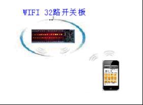wifi32路示意图2.jpg