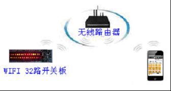 wifi32路示意图1.jpg