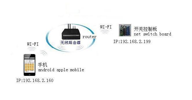 安卓手機控制繼電器原理圖.png