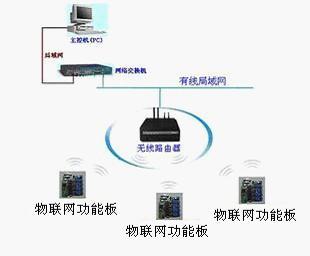 物聯網無線WIFI多路16路光隔開關量電平電壓檢測板卡2.jpg
