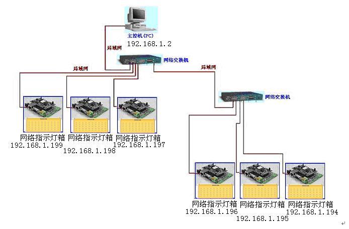 信號指示燈箱2.JPG