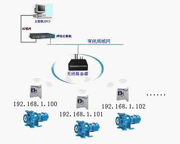 無線遙控開關繼電器開關大功率水泵電機開關控制套件2.jpg