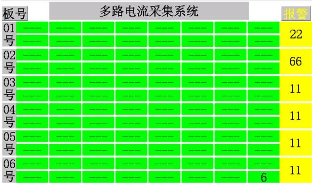 MODBUS總線多路16路32路48路64路80路96路電流采集報警液晶屏顯示系統1.jpg