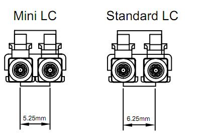 Mini-LC Duplex Cable Assemblies-5.png