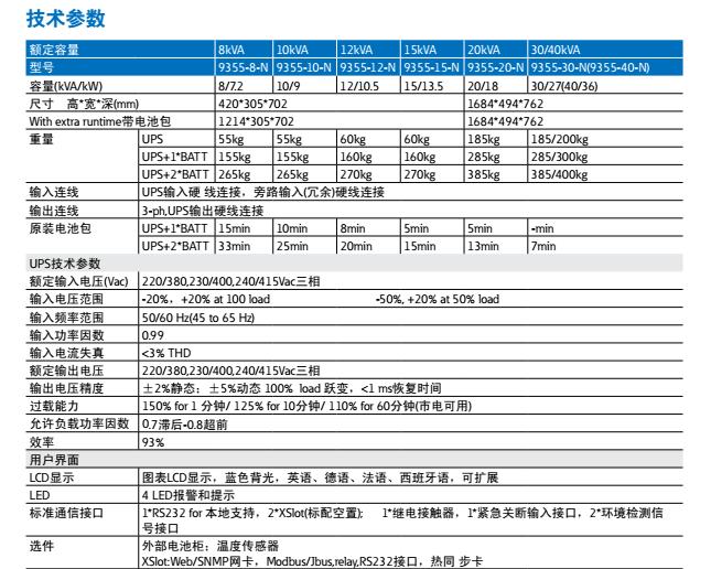 伊顿9355UPS电源www.yidun-power.com