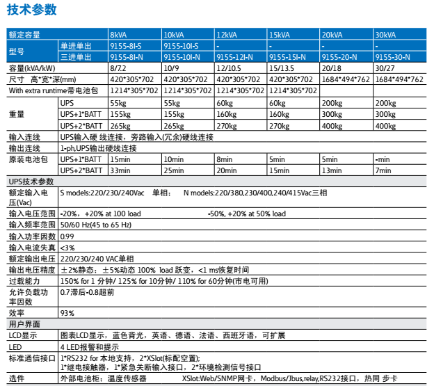 伊顿UPS不间断电源www.yidun-power.com
