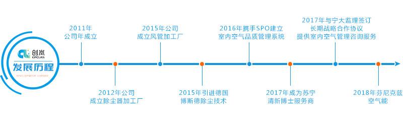 简介_发展历程.jpg