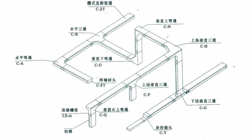 槽式桥架空间布置示意图.jpg