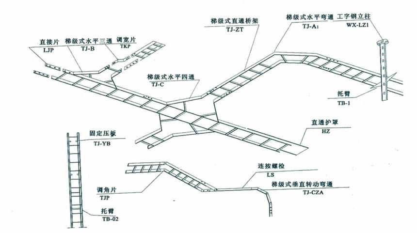 梯级式桥架空间布置示意图.jpg
