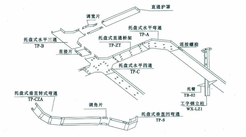 托盘式桥架空间布置示意图.jpg