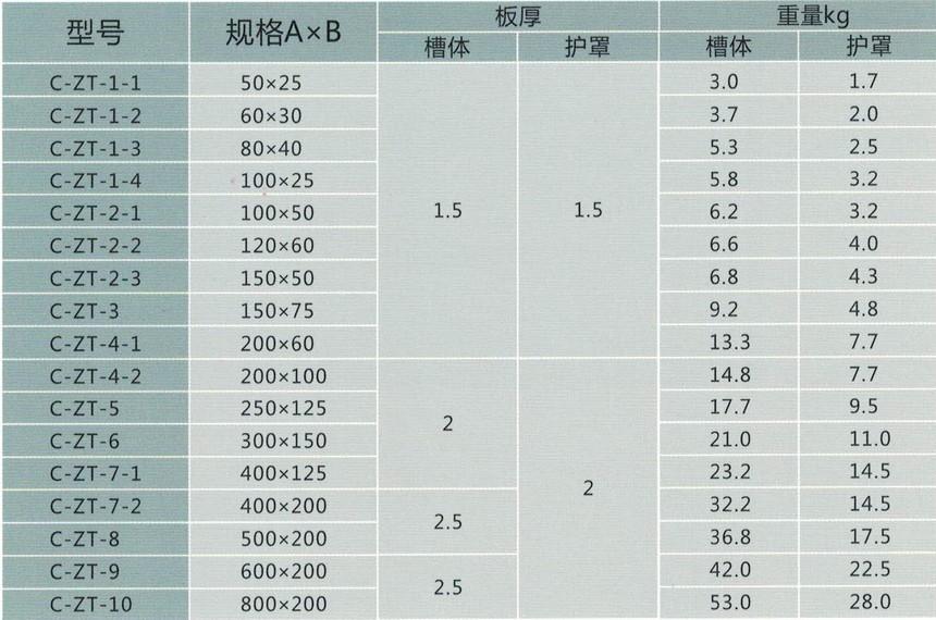 槽式直通桥架产品规格参数.jpg