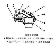 防溅型接线盒.jpg