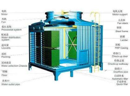 圆形闭式冷却塔