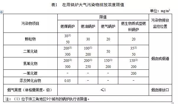 节能环保蒸汽发生器生产