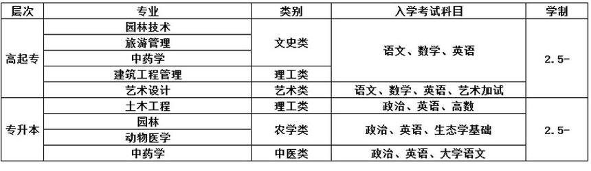 浙江农林大学_detail01.jpg