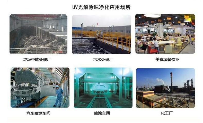 UV紫外光触媒废气净化设备应用场所.png