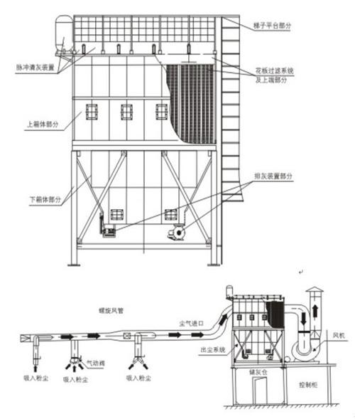 中央吸尘设备工艺原理图.jpg