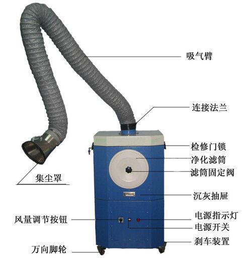 焊接烟尘净化器参数表.jpg
